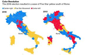 italy election color revolution
